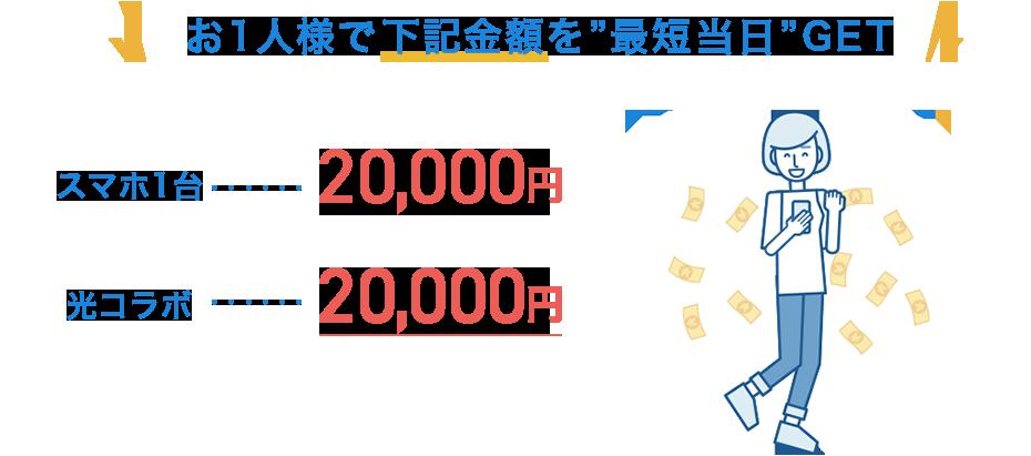 """お1人様で現金81,000円を""""最短当日""""GET"""