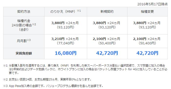 乗り換え(MNP)での購入が非常におトクな【Xperia X Performance】の機種代金表