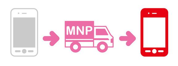 日本中の人が調べている「MNP」チェック!「月間キーワード数」を大公開!