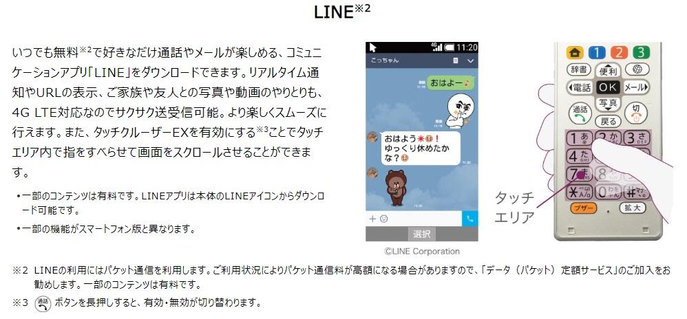 LINEの使い方