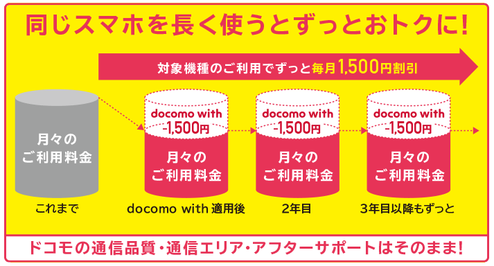 「docomo with」