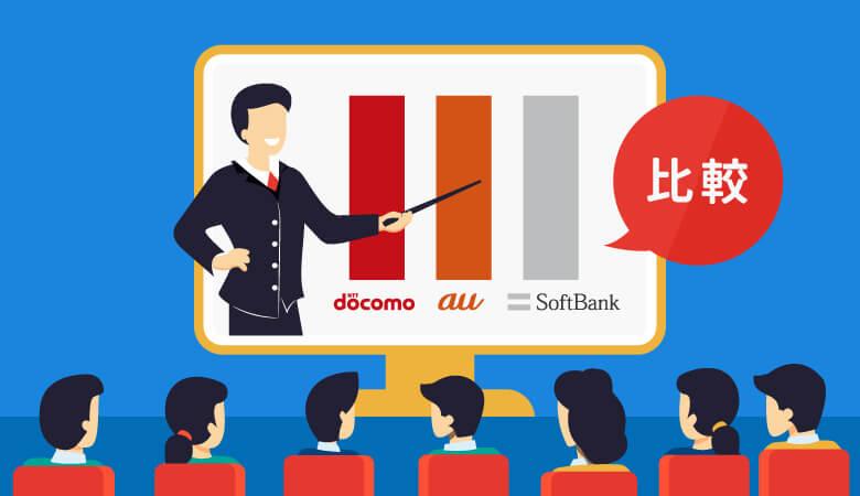【2019年10月】ドコモ・au・ソフトバンク3大キャリアの携帯料金比較