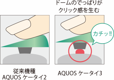 AQUOS ケータイ3_3
