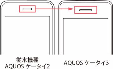 AQUOS ケータイ3_2