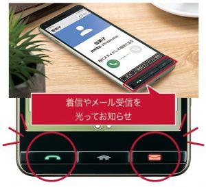 BASIO4 ② 電話やメールの専用ボタンがついている