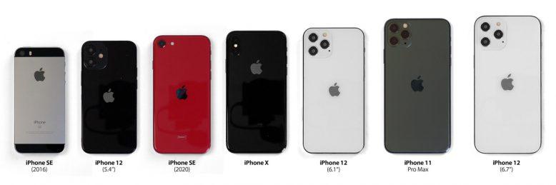 iPhone12 サイズ一覧