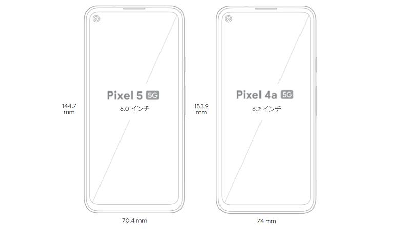 Pixelボディサイズの写真