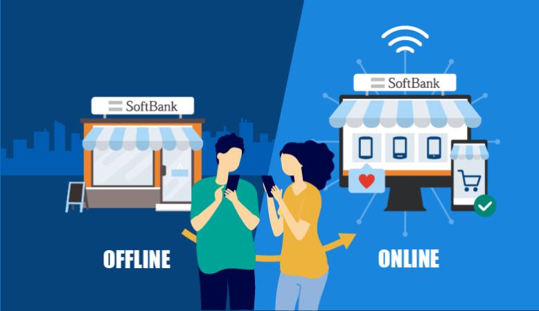 ソフトバンクオンラインショップで機種変更、携帯乗り換えする注意点と流れ