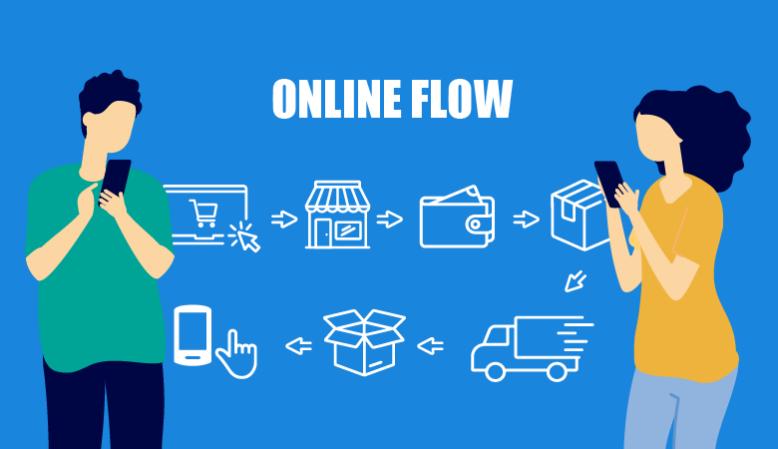 ソフトバンクオンラインショップの機種変更、携帯乗り換えの流れ