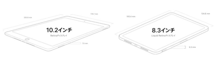 【ディスプレイ】iPadは10.2インチで変更なし。iPad miniは8.3インチに拡大